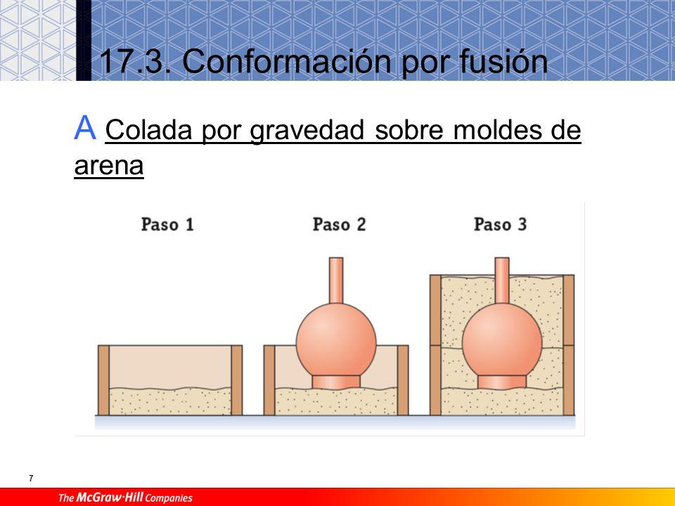 17.3. Conformación por fusión