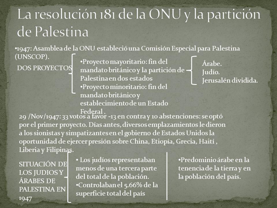 La resolución 181 de la ONU y la partición de Palestina
