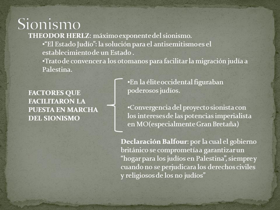 Sionismo THEODOR HERLZ: máximo exponente del sionismo.