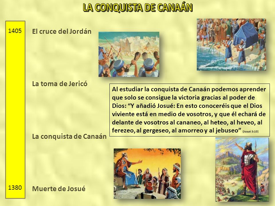 LA CONQUISTA DE CANAÁN El cruce del Jordán La toma de Jericó