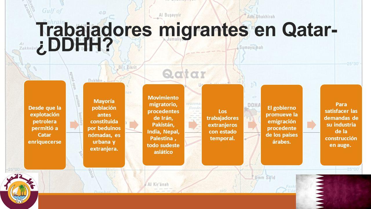 Trabajadores migrantes en Qatar-¿DDHH
