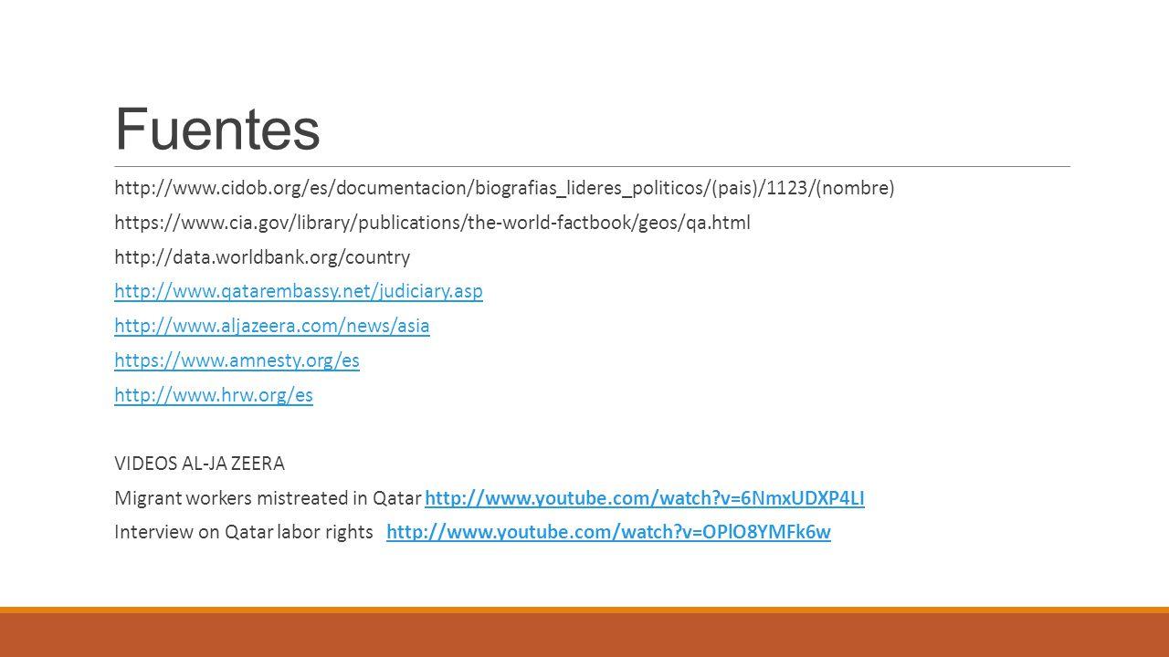 Fuentes http://www.cidob.org/es/documentacion/biografias_lideres_politicos/(pais)/1123/(nombre)