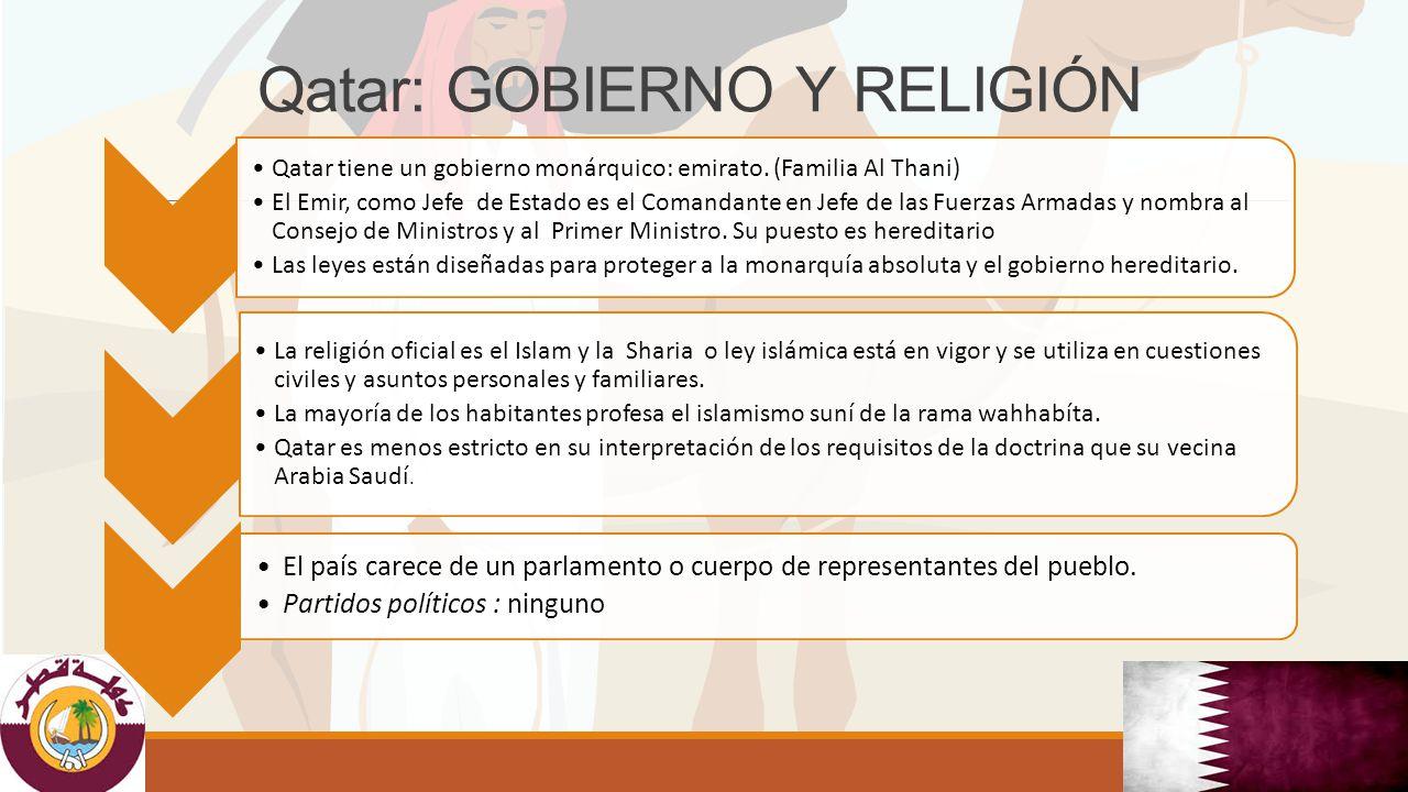 Qatar: GOBIERNO Y RELIGIÓN
