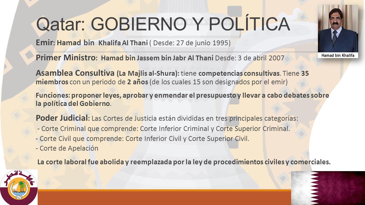 Qatar: GOBIERNO Y POLÍTICA