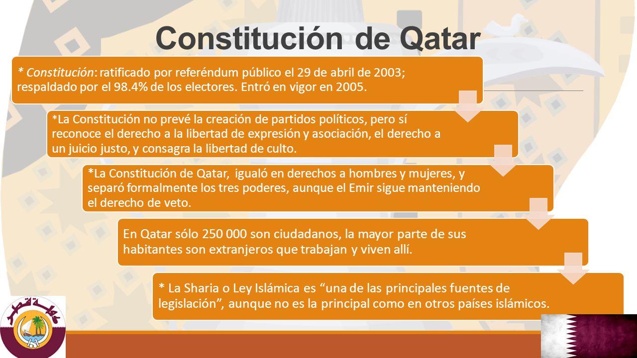 Constitución de Qatar