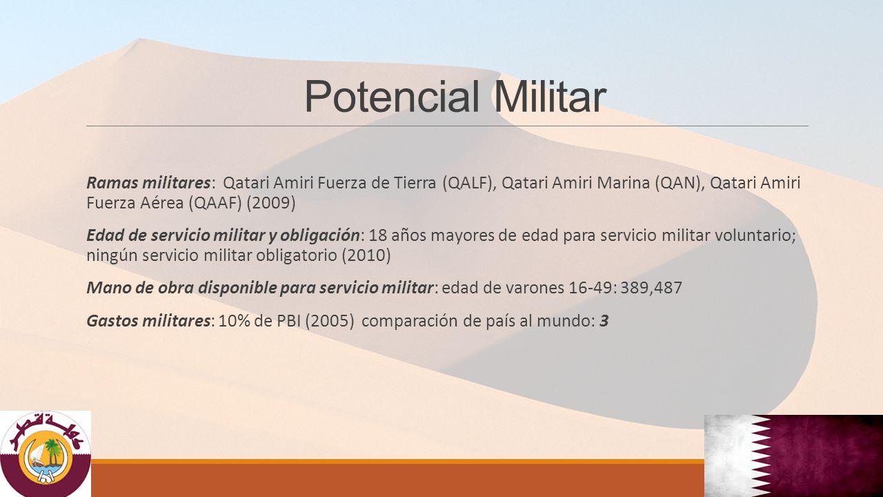 Potencial Militar Ramas militares: Qatari Amiri Fuerza de Tierra (QALF), Qatari Amiri Marina (QAN), Qatari Amiri Fuerza Aérea (QAAF) (2009)