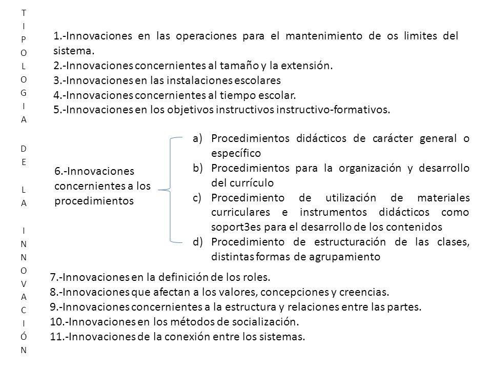 2.-Innovaciones concernientes al tamaño y la extensión.