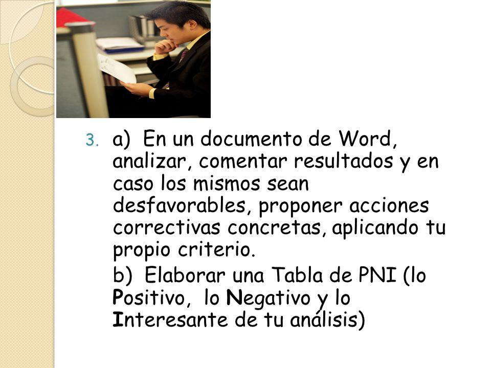 a) En un documento de Word, analizar, comentar resultados y en caso los mismos sean desfavorables, proponer acciones correctivas concretas, aplicando tu propio criterio.