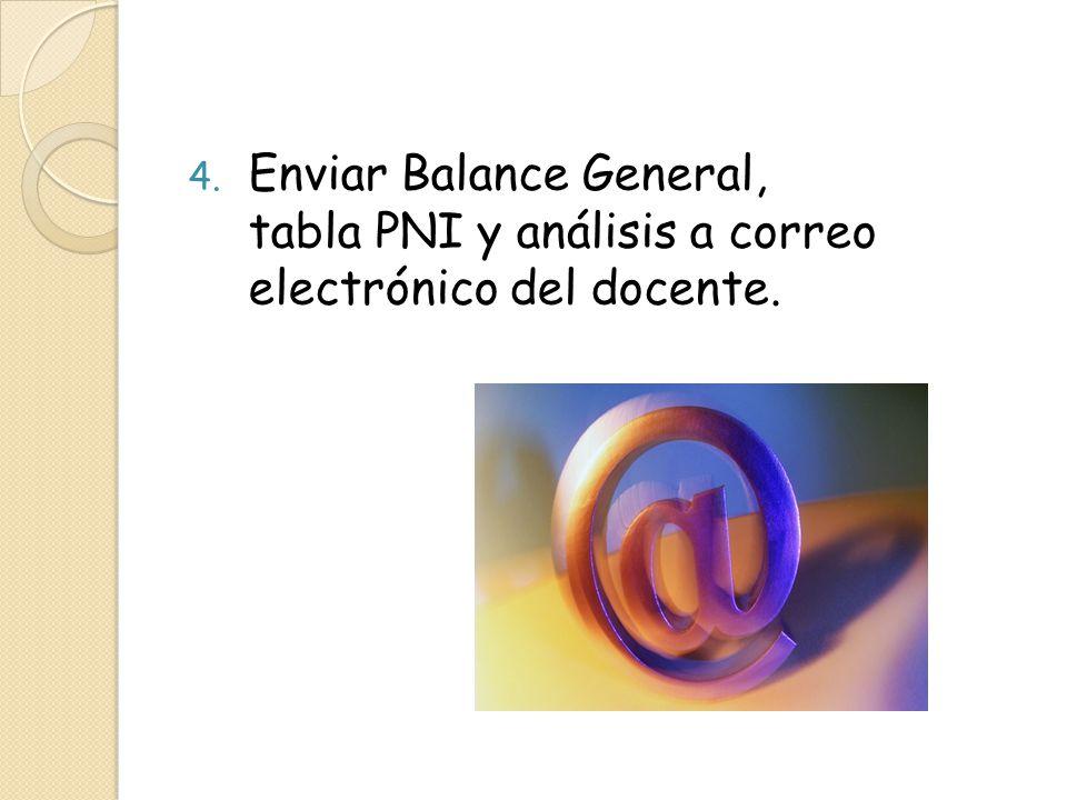 Enviar Balance General, tabla PNI y análisis a correo electrónico del docente.