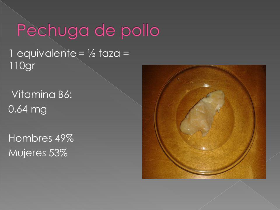 Pechuga de pollo 1 equivalente = ½ taza = 110gr Vitamina B6: 0,64 mg Hombres 49% Mujeres 53%