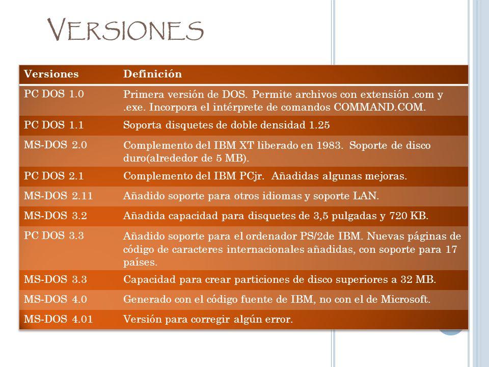 Versiones Versiones Definición PC DOS 1.0