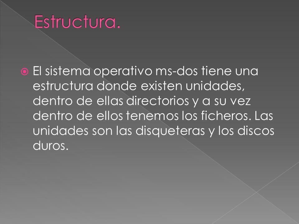 Estructura.