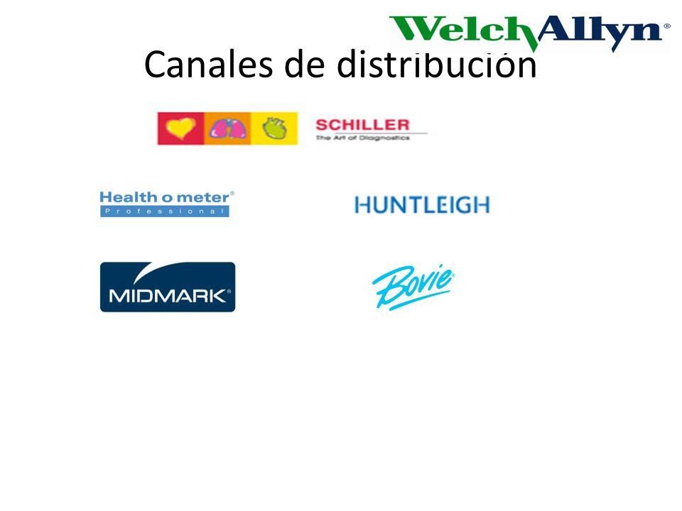 Canales de distribución