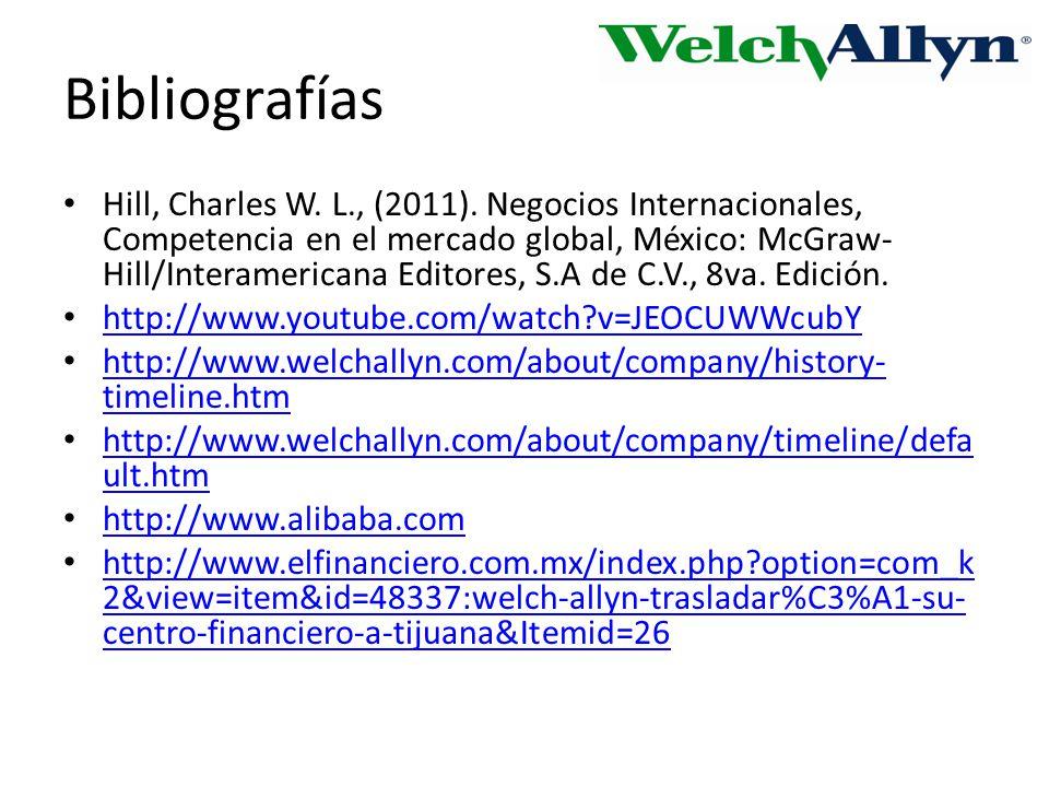 Bibliografías