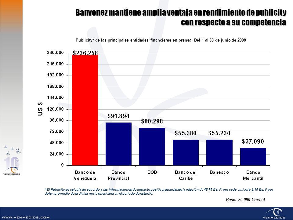 Banvenez mantiene amplia ventaja en rendimiento de publicity