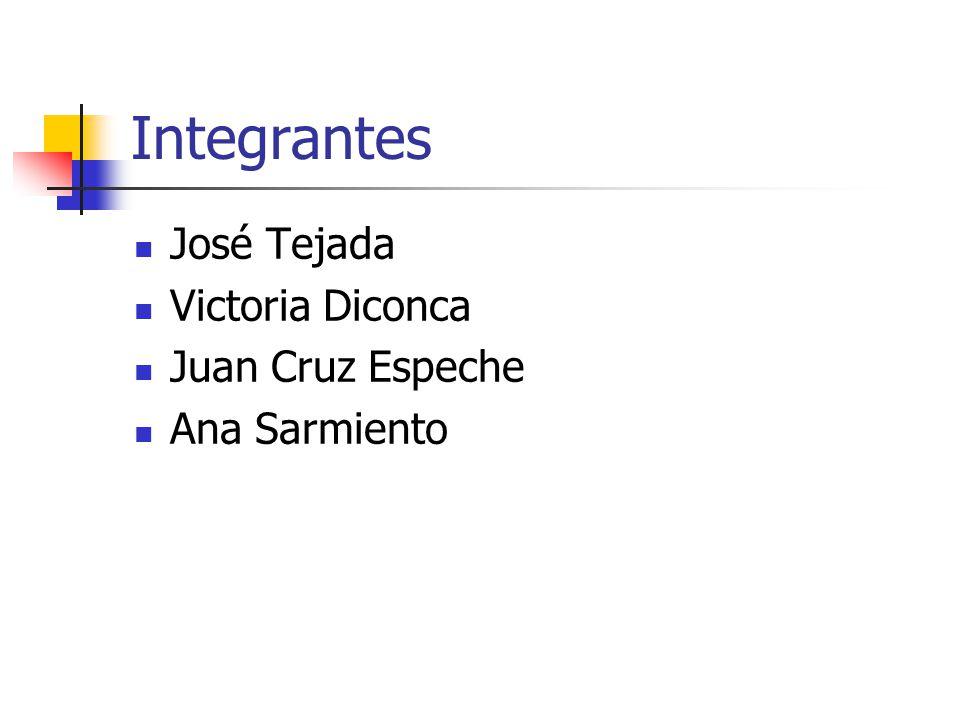 Integrantes José Tejada Victoria Diconca Juan Cruz Espeche