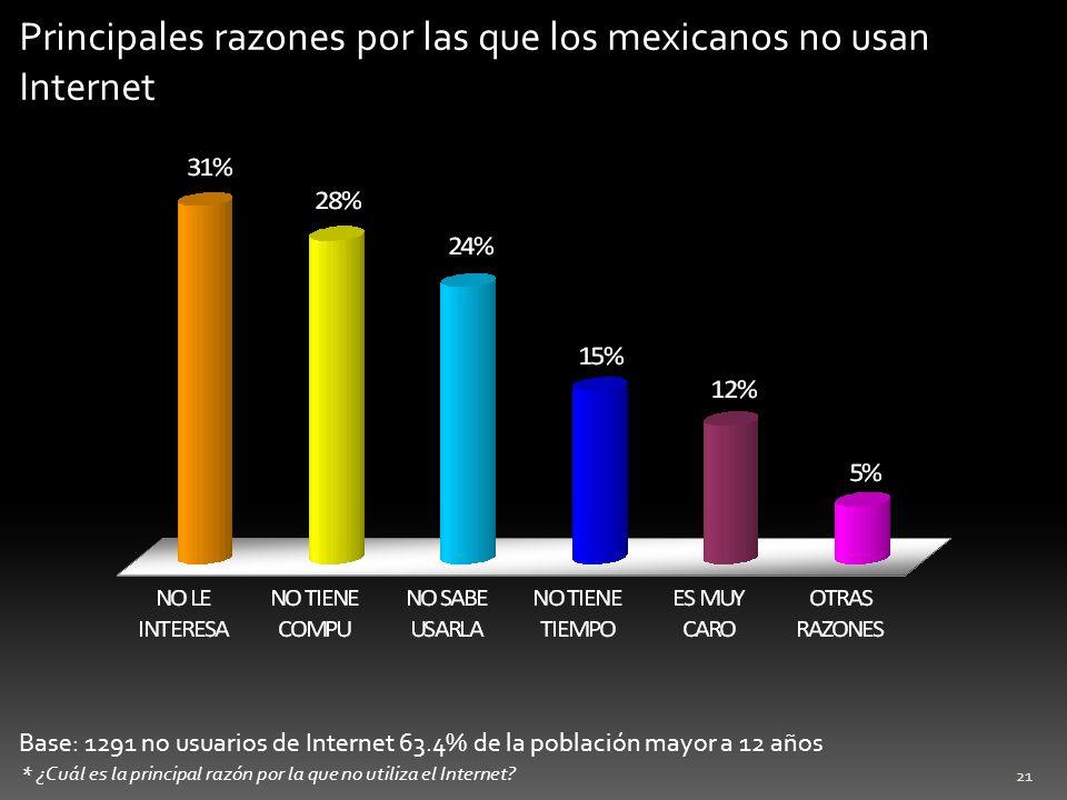 Principales razones por las que los mexicanos no usan Internet