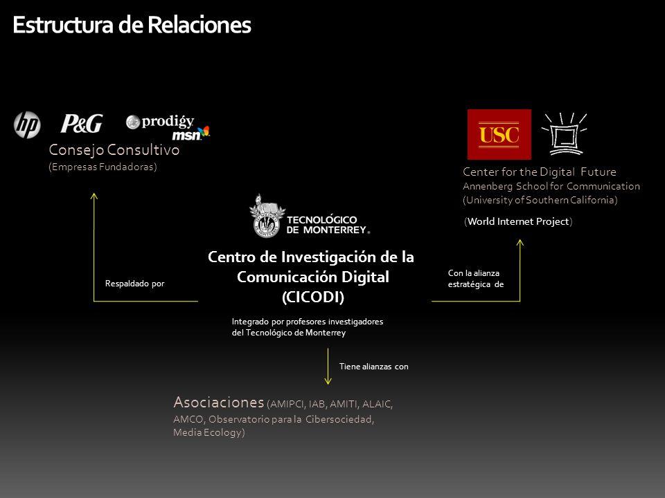 Estructura de Relaciones