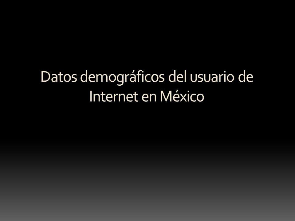 Datos demográficos del usuario de Internet en México