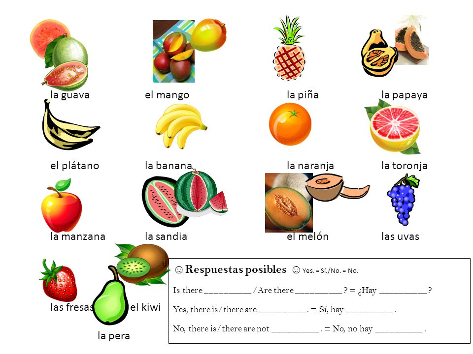 la guava el mango la piña la papaya
