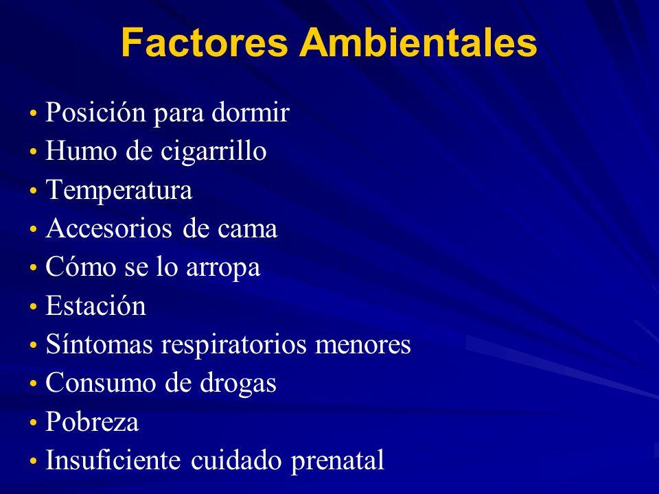 Factores Ambientales Posición para dormir Humo de cigarrillo