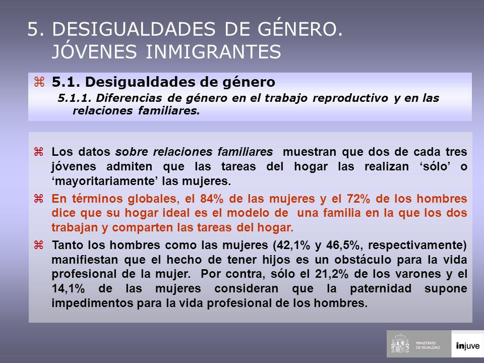 5. DESIGUALDADES DE GÉNERO. JÓVENES INMIGRANTES