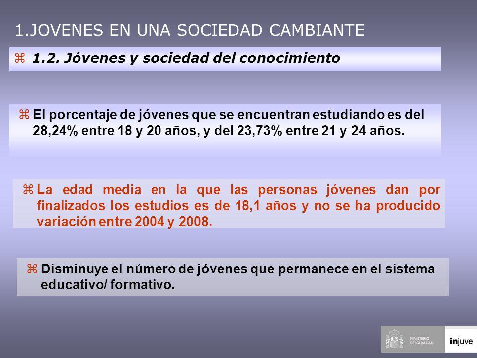 1.JOVENES EN UNA SOCIEDAD CAMBIANTE