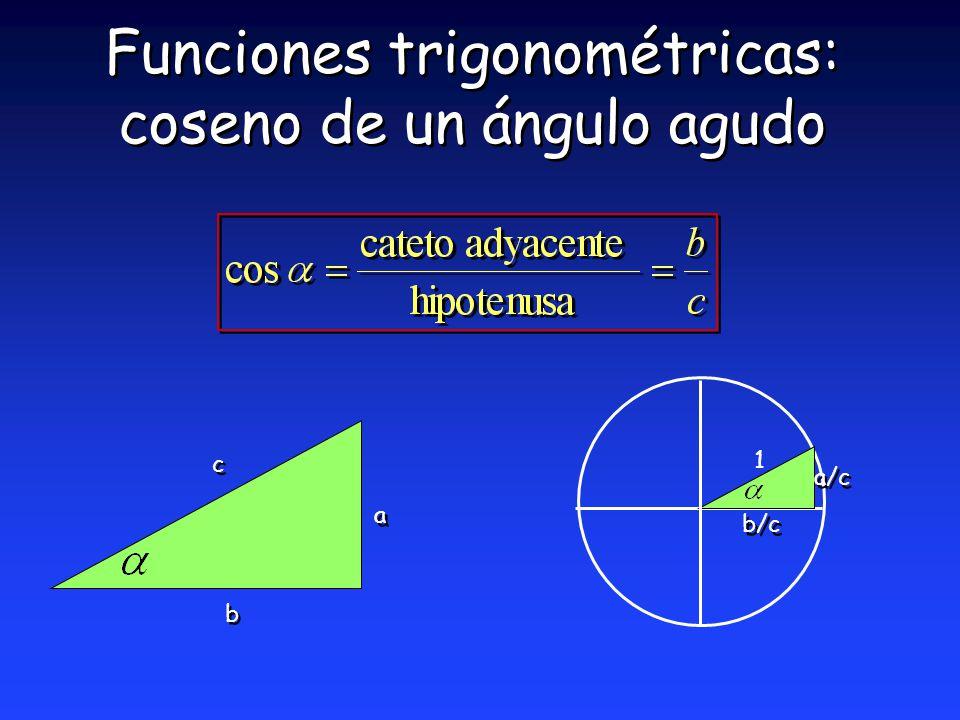 Funciones trigonométricas: coseno de un ángulo agudo