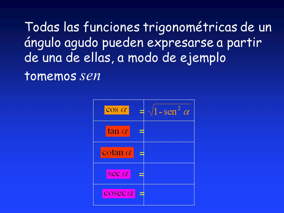 Todas las funciones trigonométricas de un ángulo agudo pueden expresarse a partir de una de ellas, a modo de ejemplo tomemos sen