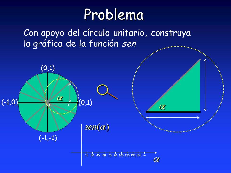 Problema Con apoyo del círculo unitario, construya