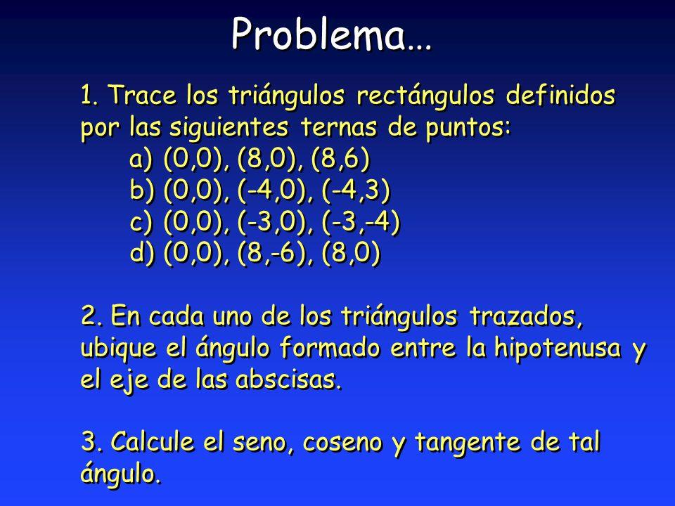 Problema… Trace los triángulos rectángulos definidos por las siguientes ternas de puntos: (0,0), (8,0), (8,6)