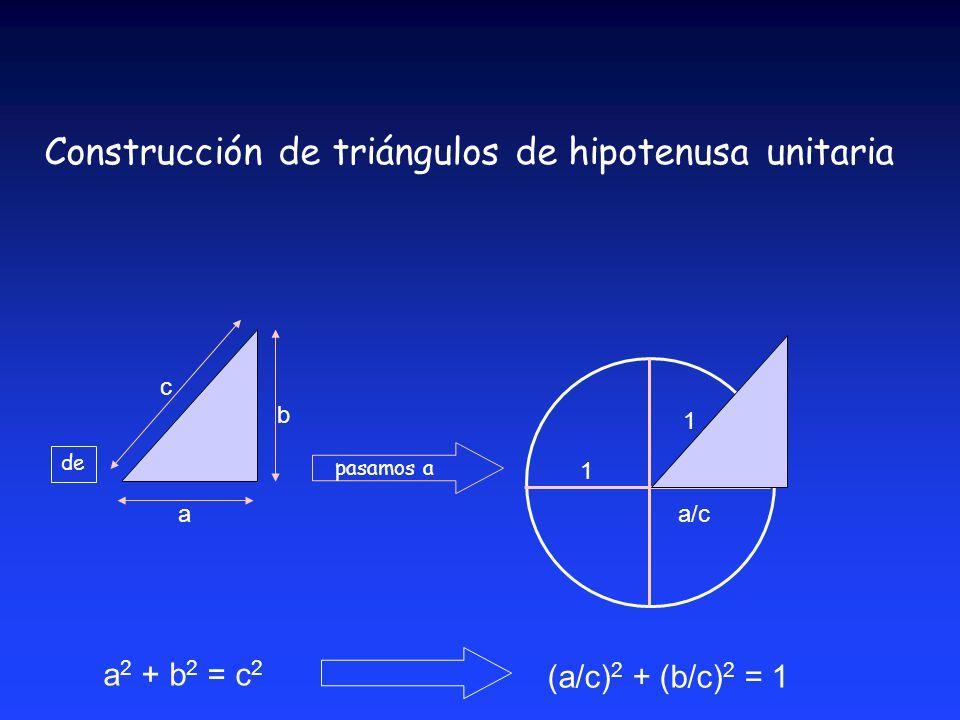 Construcción de triángulos de hipotenusa unitaria