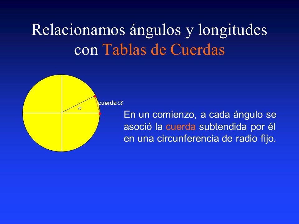 Relacionamos ángulos y longitudes con Tablas de Cuerdas