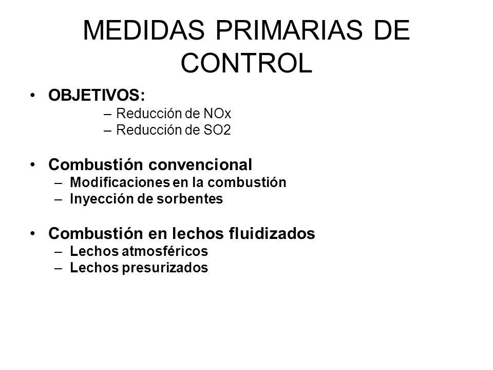 MEDIDAS PRIMARIAS DE CONTROL