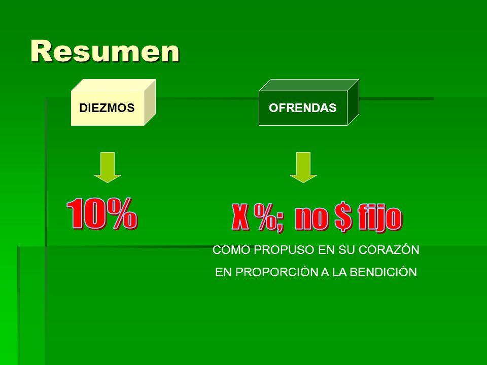 Resumen 10% X %; no $ fijo DIEZMOS OFRENDAS COMO PROPUSO EN SU CORAZÓN