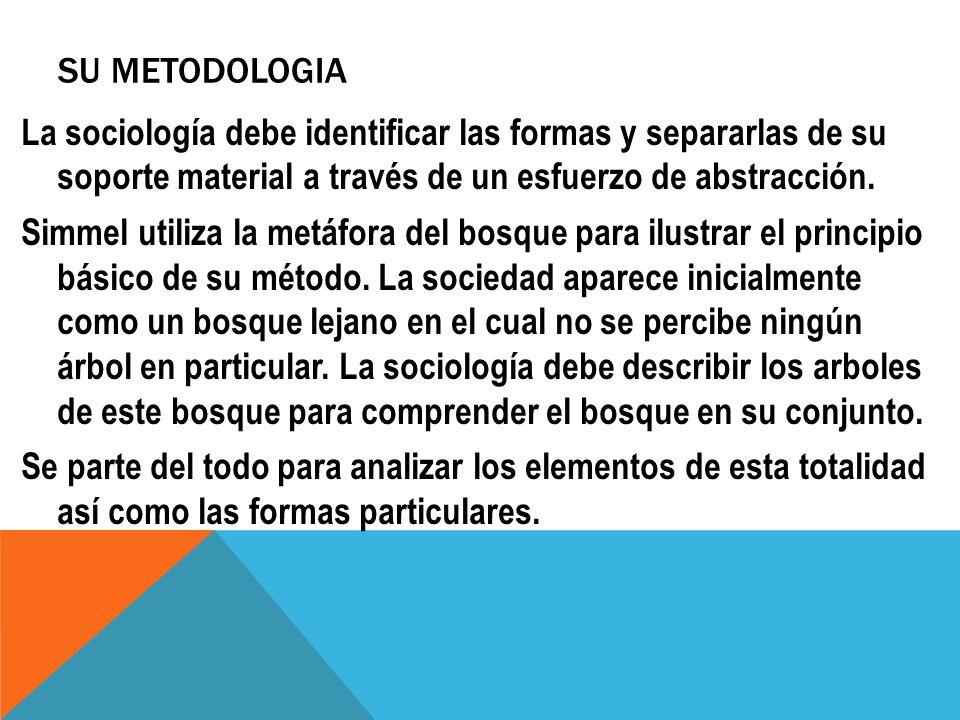 SU METODOLOGIA