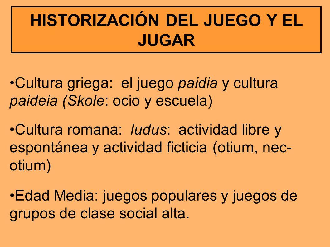 HISTORIZACIÓN DEL JUEGO Y EL JUGAR