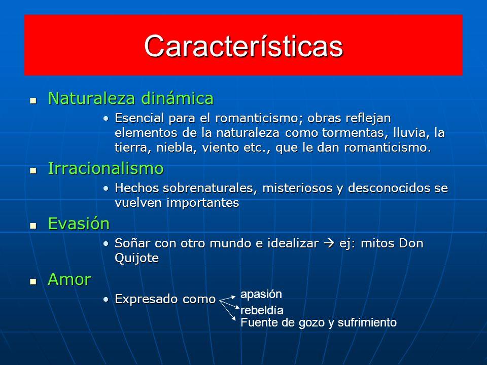 Características Naturaleza dinámica Irracionalismo Evasión Amor