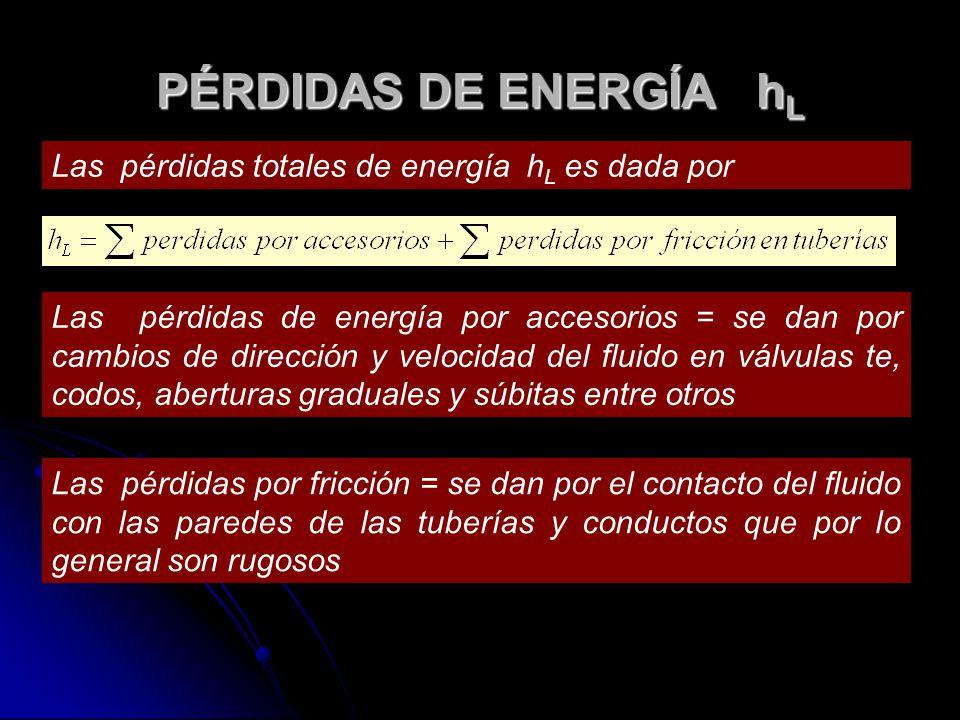 PÉRDIDAS DE ENERGÍA hL Las pérdidas totales de energía hL es dada por