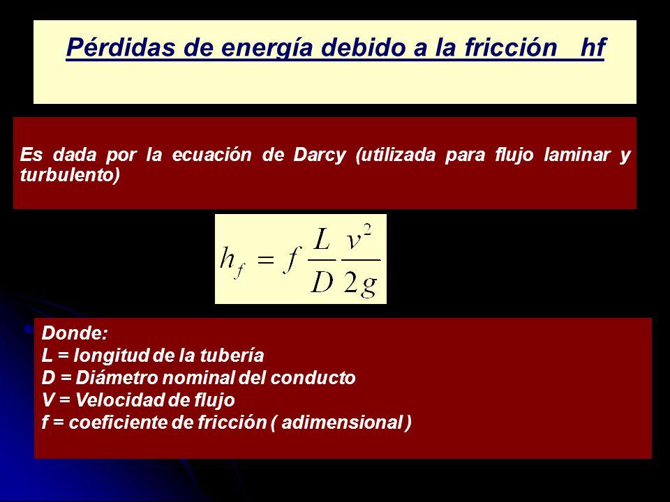 Pérdidas de energía debido a la fricción hf
