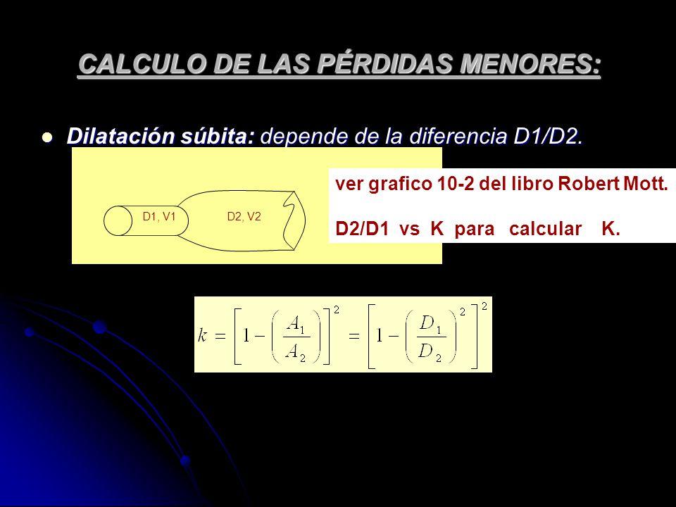 CALCULO DE LAS PÉRDIDAS MENORES:
