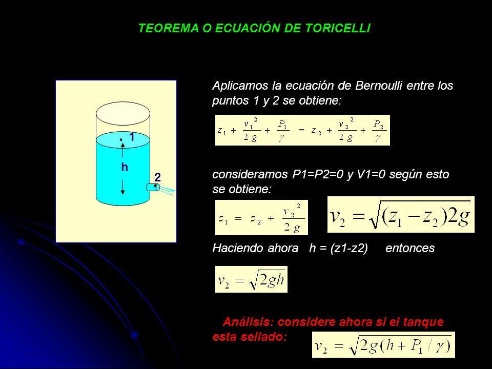 TEOREMA O ECUACIÓN DE TORICELLI