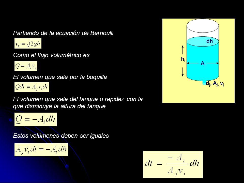 Partiendo de la ecuación de Bernoulli