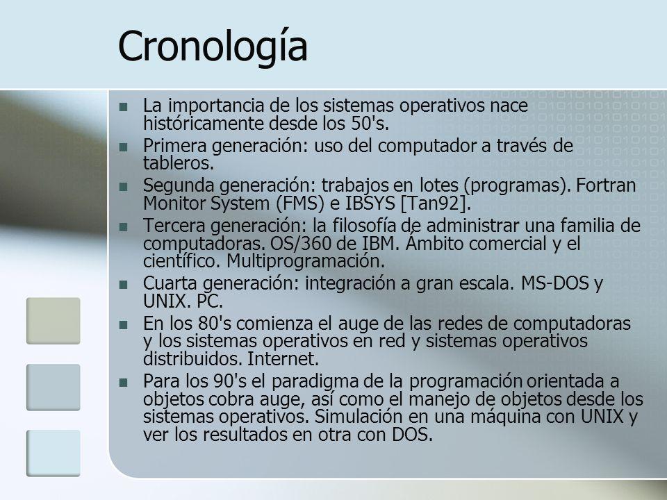 CronologíaLa importancia de los sistemas operativos nace históricamente desde los 50 s. Primera generación: uso del computador a través de tableros.