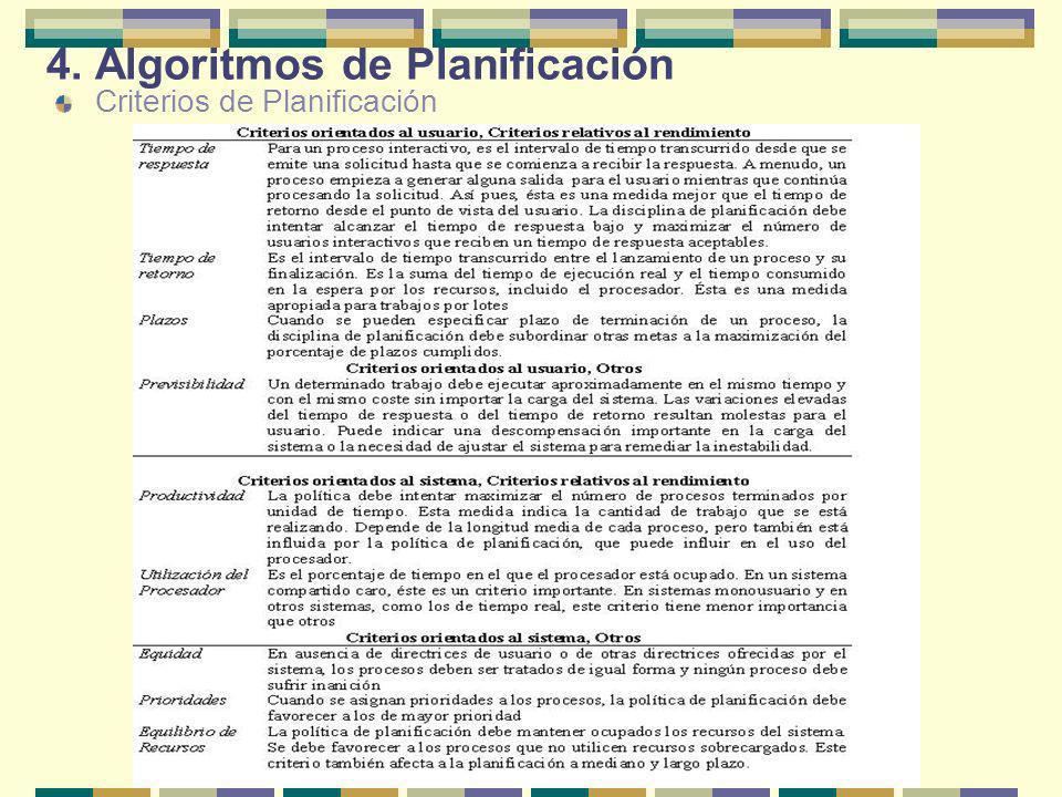 4. Algoritmos de Planificación