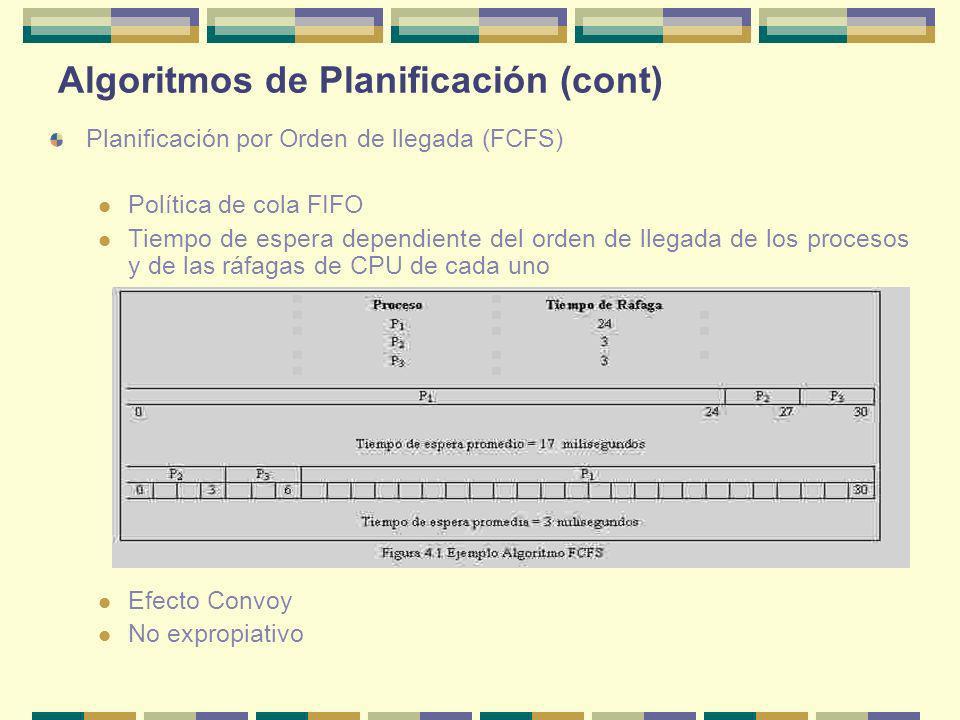 Algoritmos de Planificación (cont)