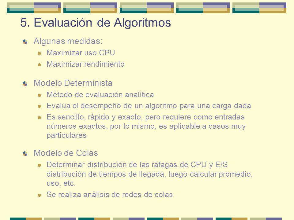5. Evaluación de Algoritmos