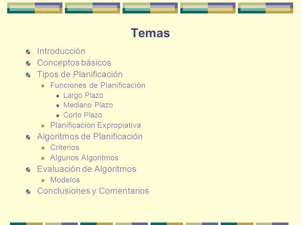 Temas Introducción Conceptos básicos Tipos de Planificación