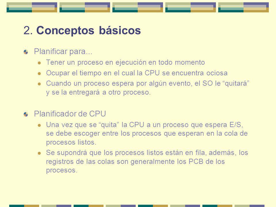 2. Conceptos básicos Planificar para... Planificador de CPU
