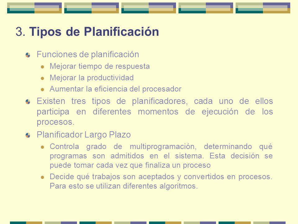 3. Tipos de Planificación